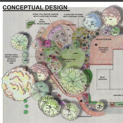 landscape conceptual design and installation
